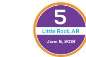 animal shelter training Petfinder Adoption Options 2018 Little Rock AR